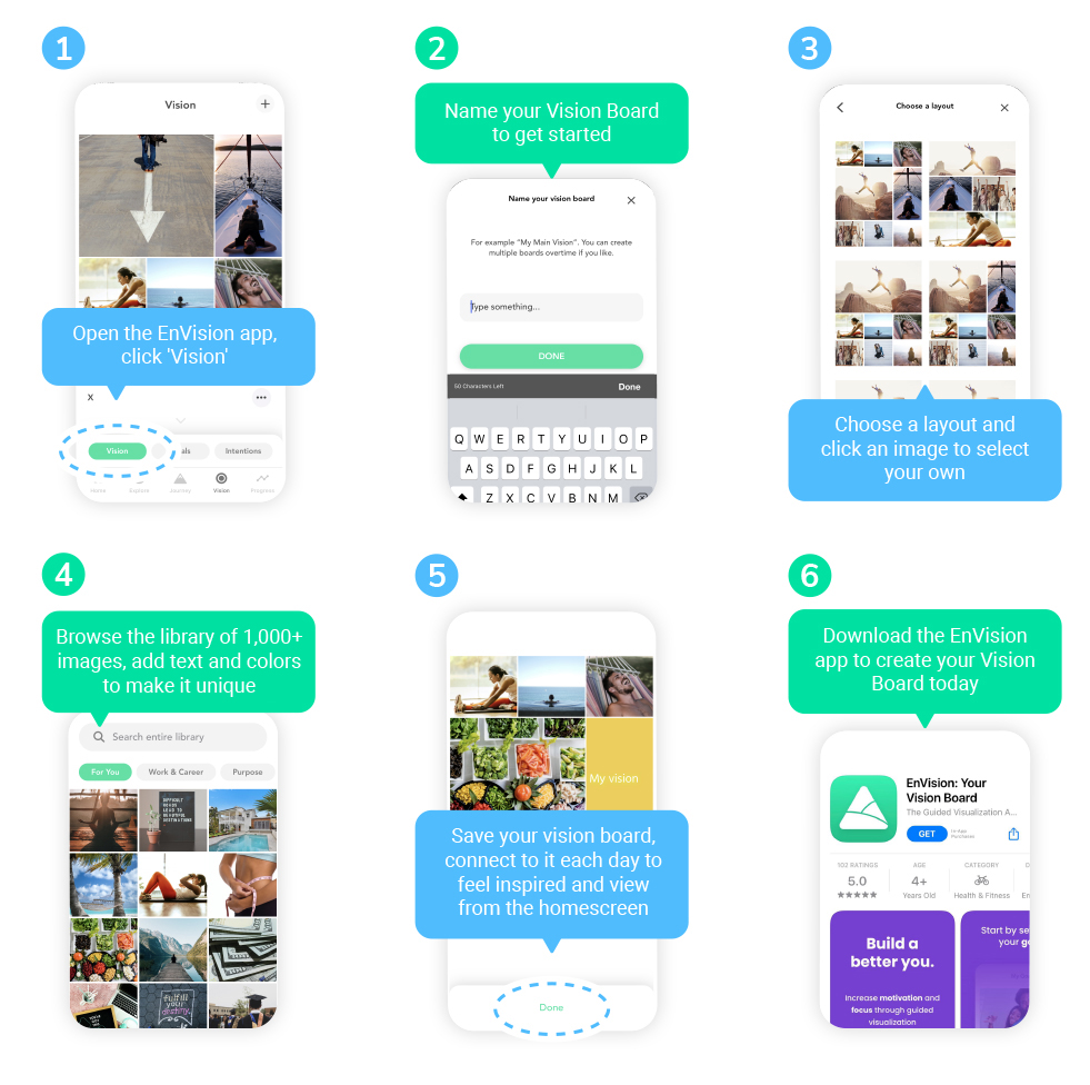 Infographic: How to create a Vision Board in the EnVision app